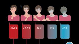 低体温を予防する運動方法 / 短命県青森の理由と歯科からの栄養学的アプローチ(その2)